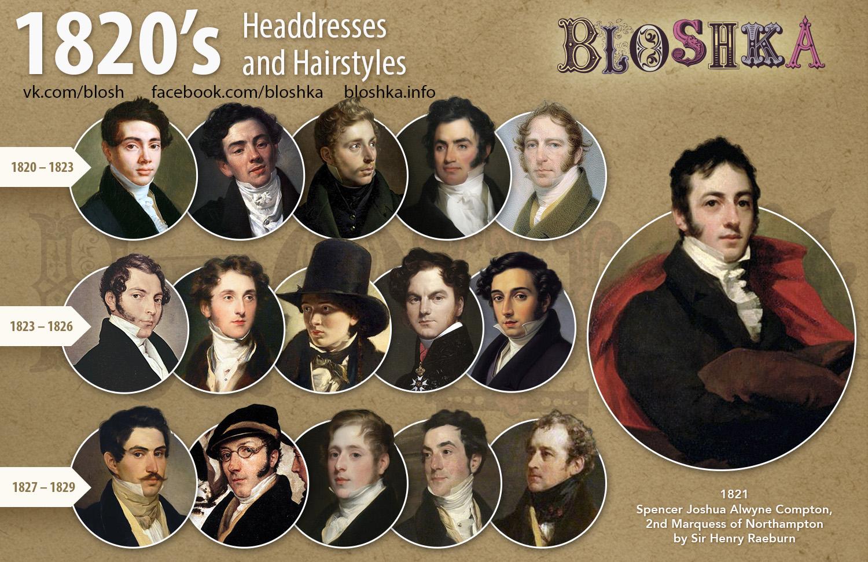 19th century. Men's headdresses and hairstyles – Bloshka