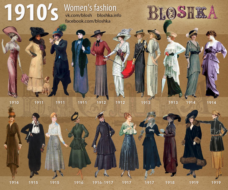 1910 s of fashion bloshka