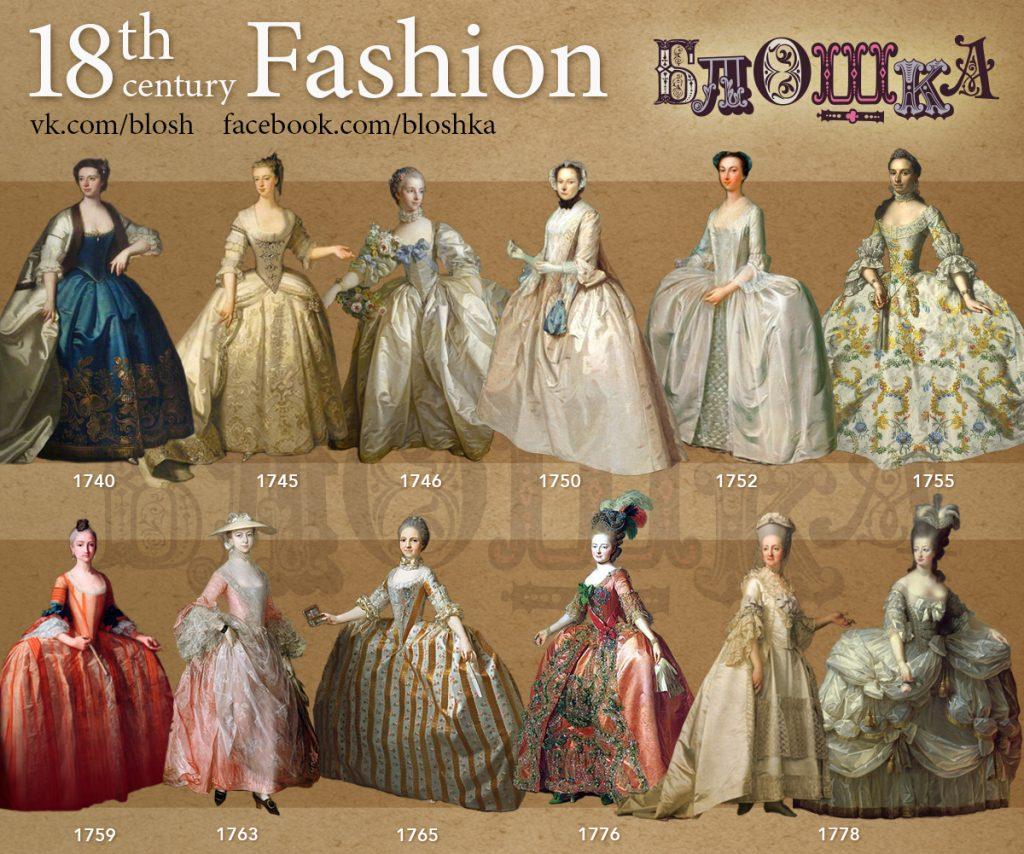 Vidal sassoon fashion show